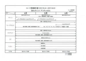 コース整備計画(201904-06)